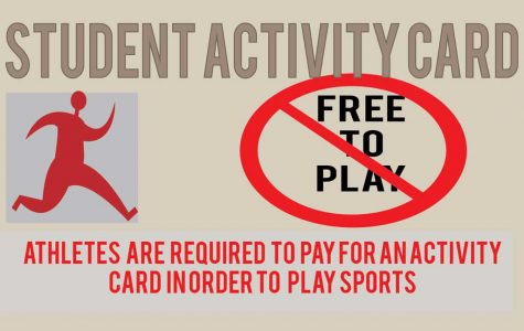 Athletes required to purchase activity card