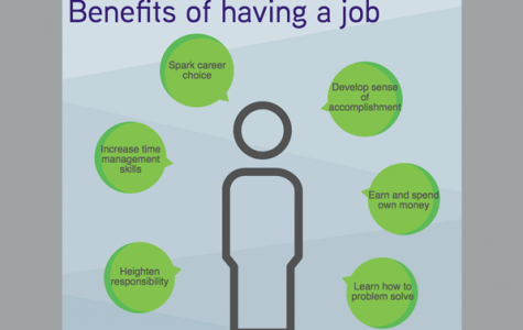 Get a job: benefits of working part-time in high school