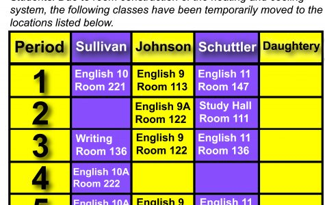 Nov. 14 - 26 room reassignments