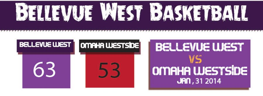 Bellevue+West-Omaha+Westside+basketball+game+infographic