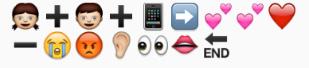 Emojis transform social media