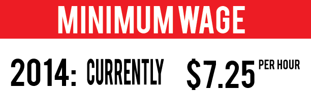Minimum+wage+graphic