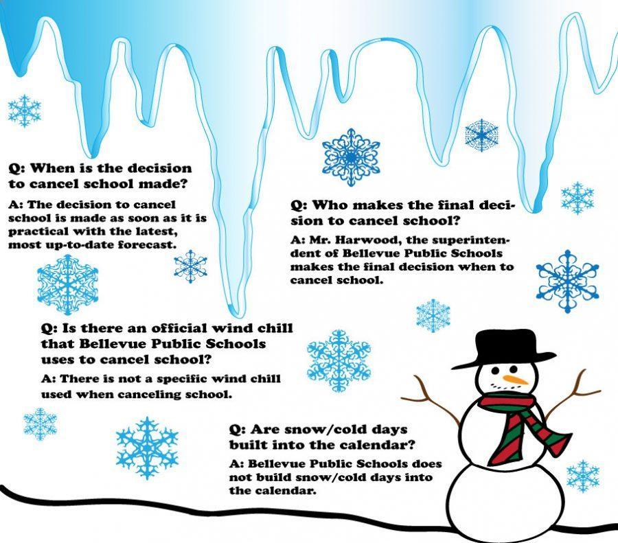 How+snow%2C+cold+days+happen+in+Bellevue