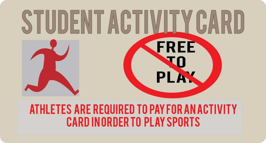 Athletes+required+to+purchase+activity+card