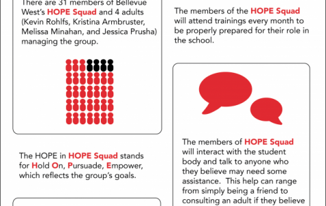 High hopes for HOPE Squad