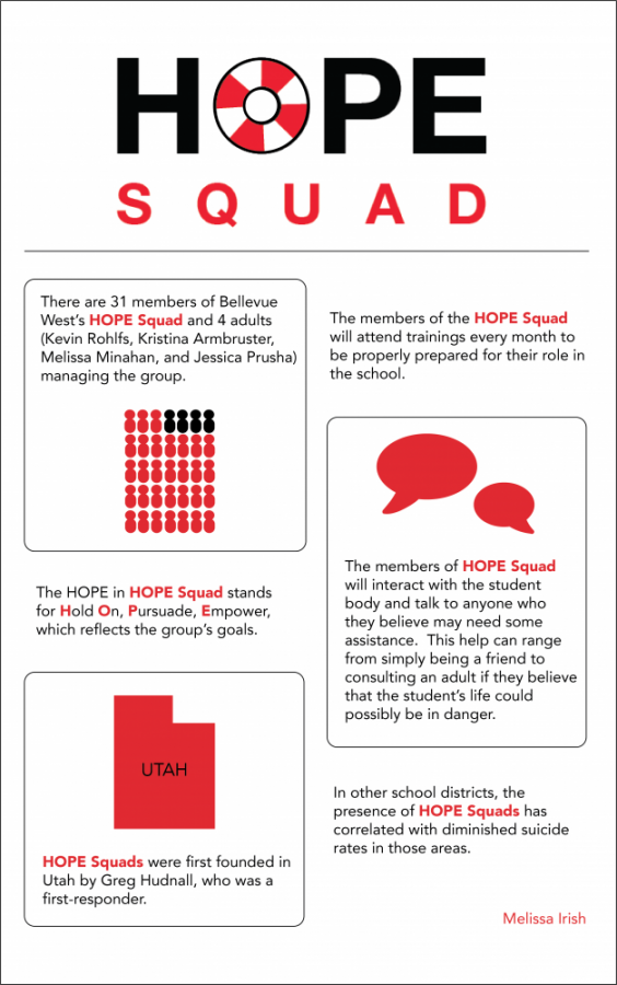 High+hopes+for+HOPE+Squad