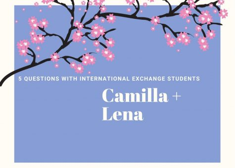Five questions with international exchange students